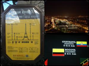 Datos de La torre Eiffel